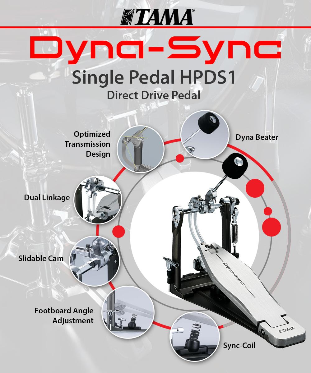 Dynasync_HPDS1
